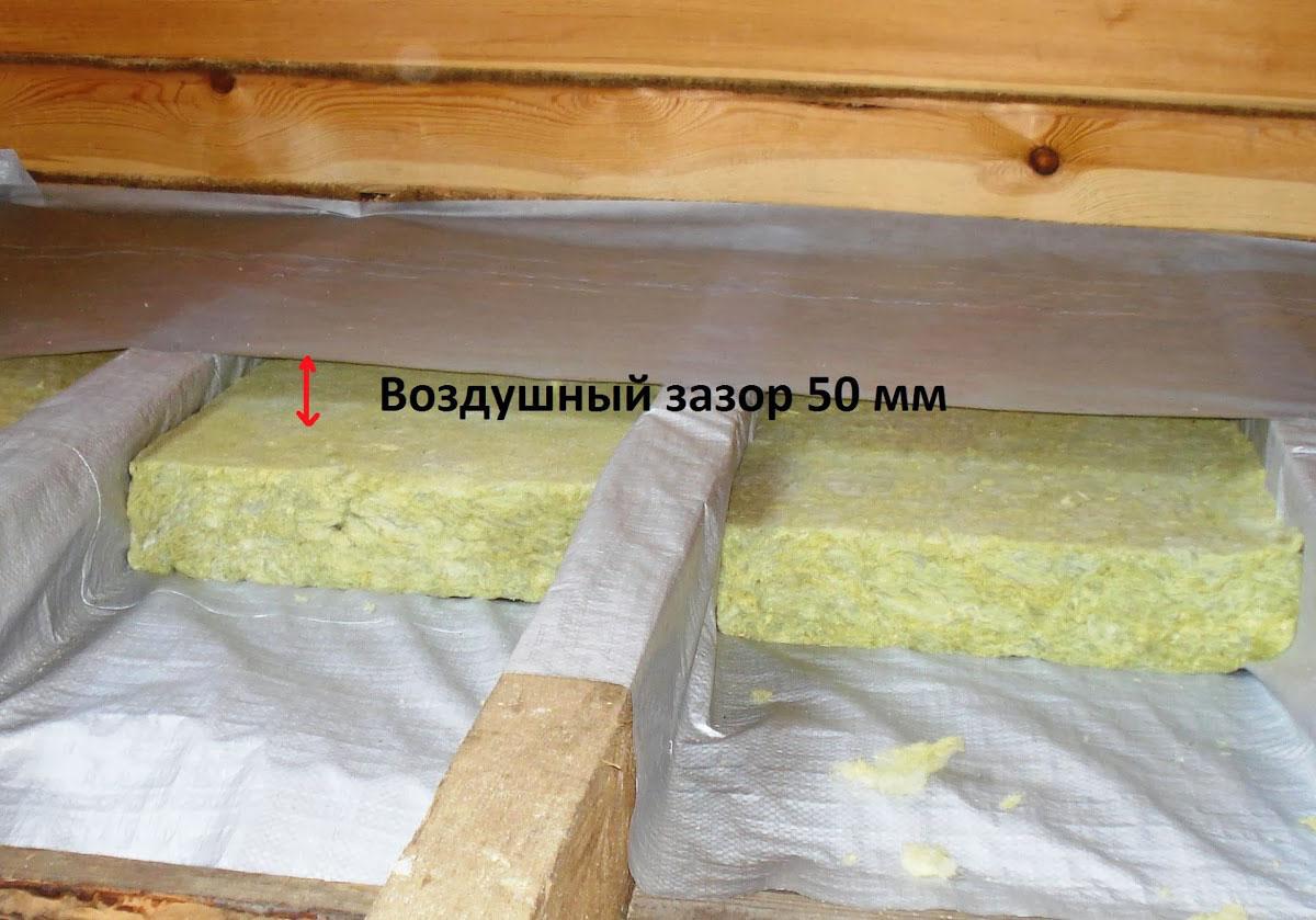 Чем утеплить пол в деревянном доме своими руками фото